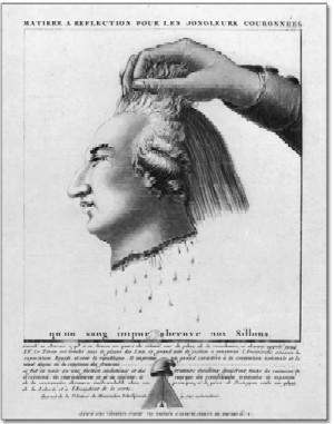 losing your head?